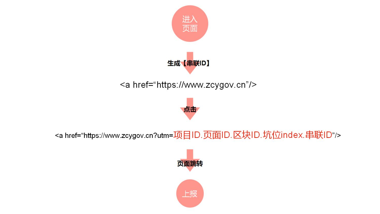 1587823228143-72c811fd-0dc8-4c02-8289-38e564af9da0.png?x-oss-process=image%2Fresize%2Cw_1500.png