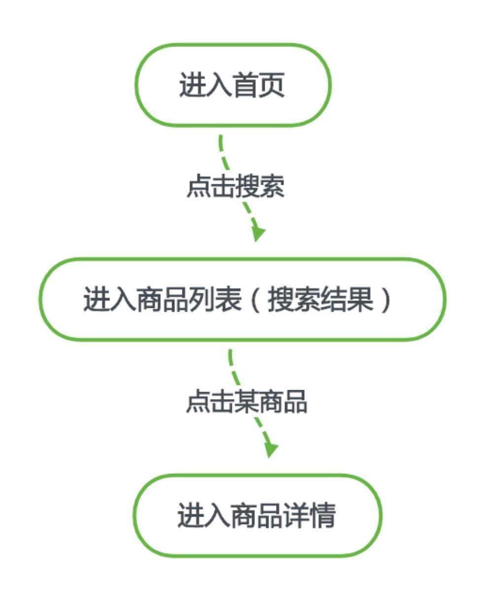案例流程.png
